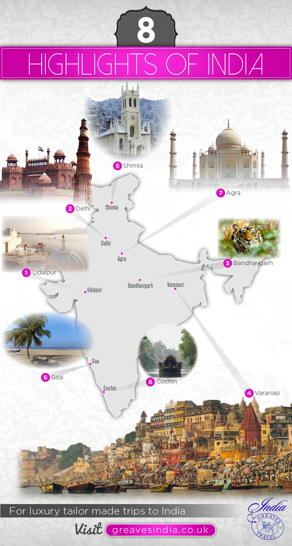 8_highlights_of_india-v2